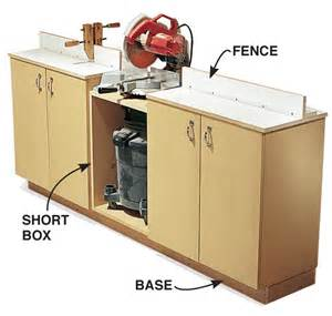 Free Garage Cabinet Plans - Garage Cabinet Plans